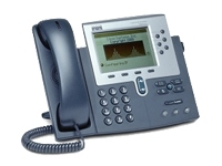 Cisco IP Phone 7960G VoIP - H.323 MGCP SCCP SIP